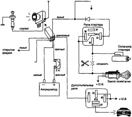 рис. 1.21. схема подключения противоугонной системы сва.