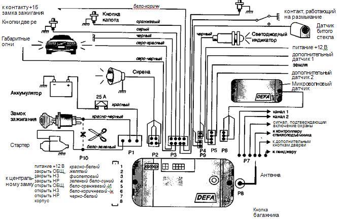 рис. 1.90. схема подключения сигнализации defa patriot 700xb.
