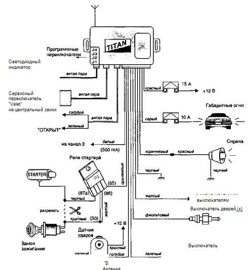 схема подключения автосигнализации.