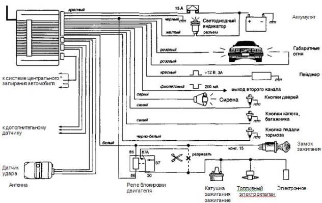 Сигнализация joy 702 схема подключения