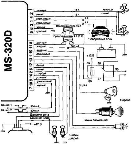 2.7. общая схема подключения