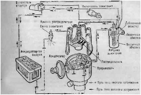 Схема батарейного зажигания