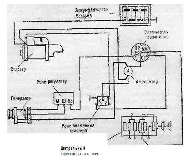 электросхема газ 66 цветная