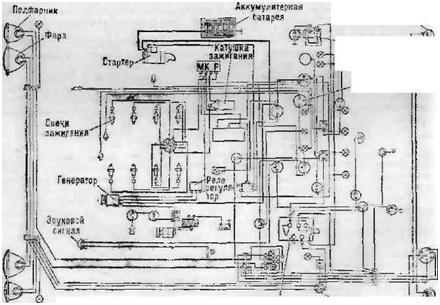 Рис. 105.  Схема электрооборудования автомобиля ГАЗ-53А.