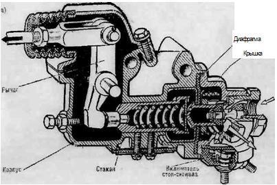 Работа камеры стоп линии - 7c64